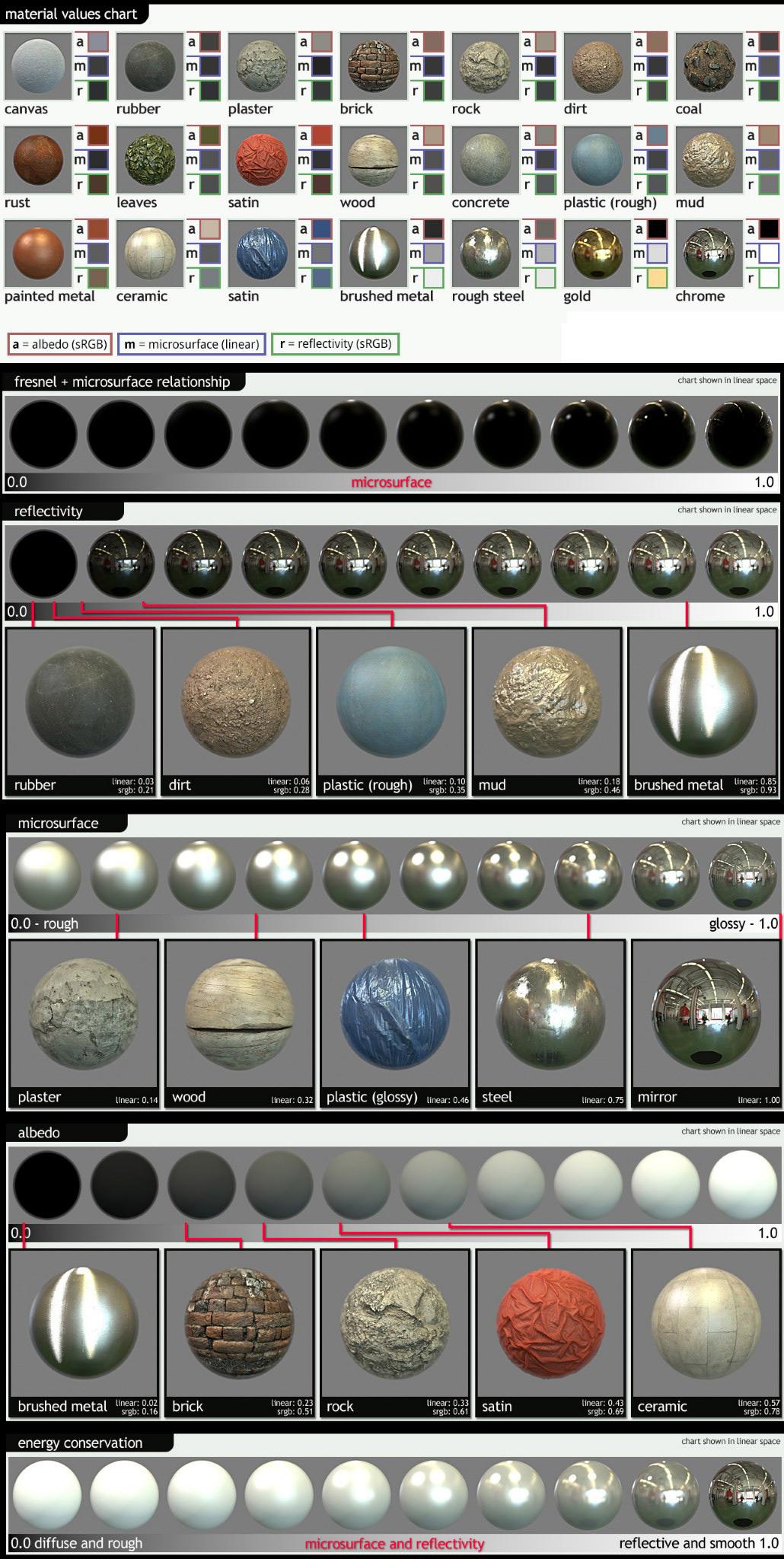 Voorbeelden - Stofuitdrukking - Textuur - Micro-oppervlak, ruwheid, glans en reflectie.